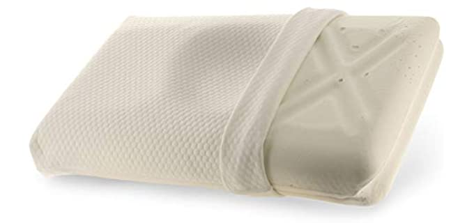 Core Product Tri-Core - Ultimate Cervical Pillow